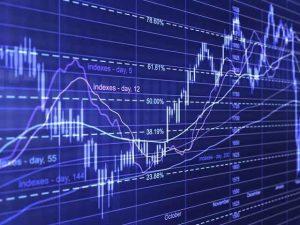 grafici forex trading