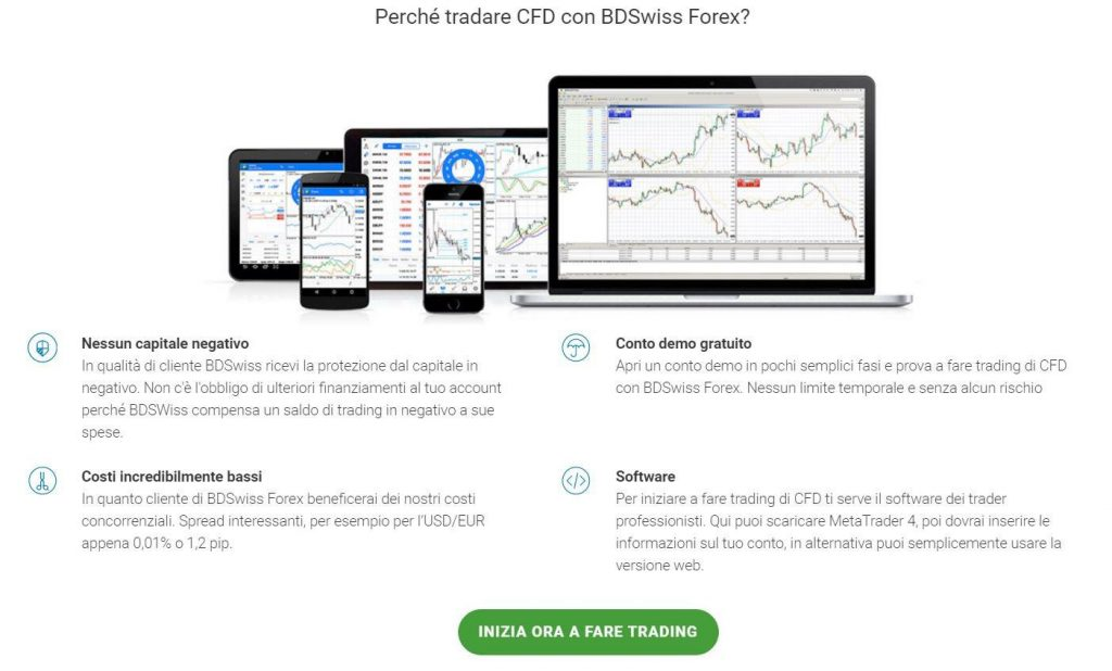 trading bdswiss forex cfd