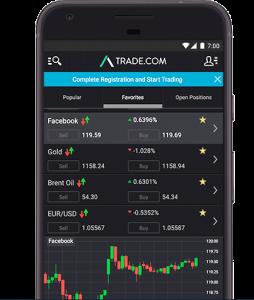 trade.com app