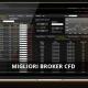 Migliori Broker CFD – Le 8 Piattaforme Dove fare Trading Online