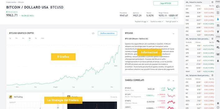 tradingview bitcoin