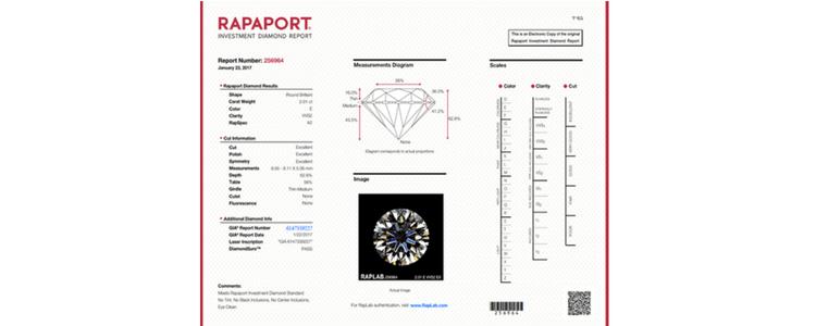 certificazione diamante