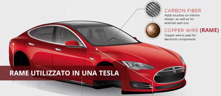 rame auto elettriche