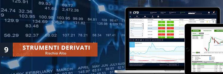 come investire derivati