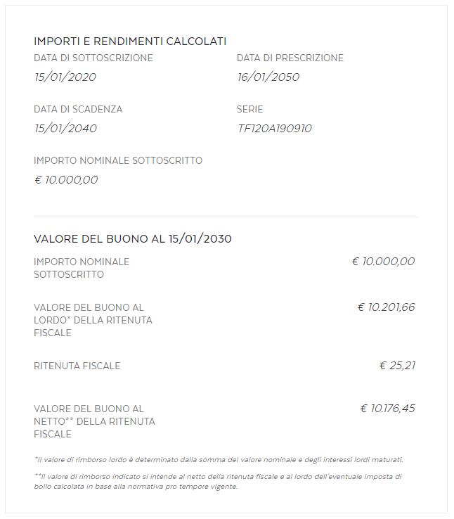 investire 10000 euro in posta