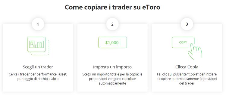 investire etoro copy trading