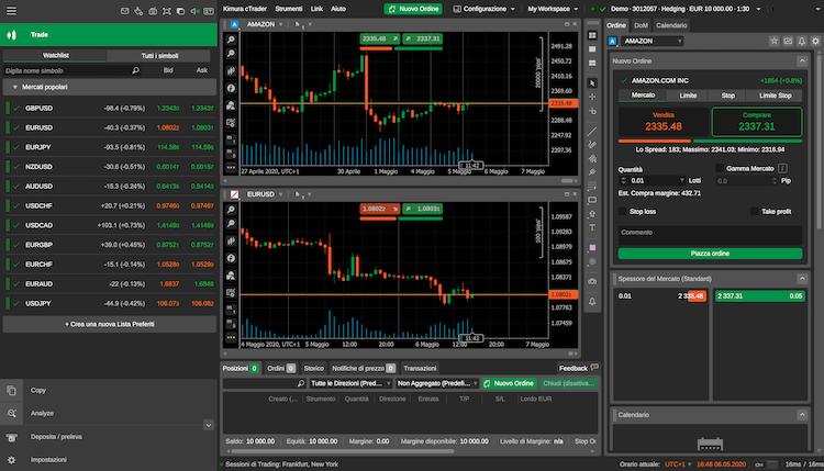 piattaforma kimura trading