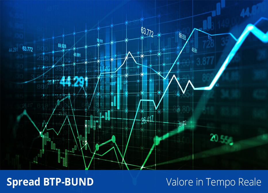 valore spread