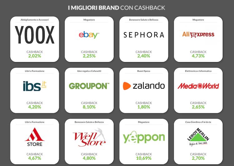 piattaforma cashback bestshopping
