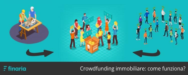crowdfunding immobiliare come funziona