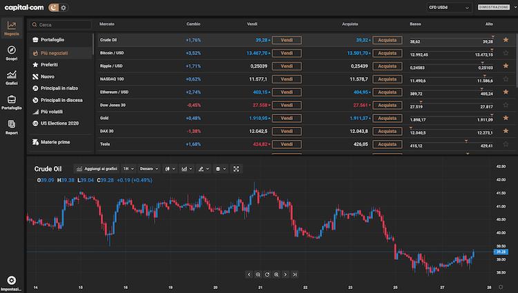 capital.com software trading