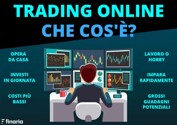 trading online cos'è