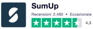 sumup opinioni trustpilot