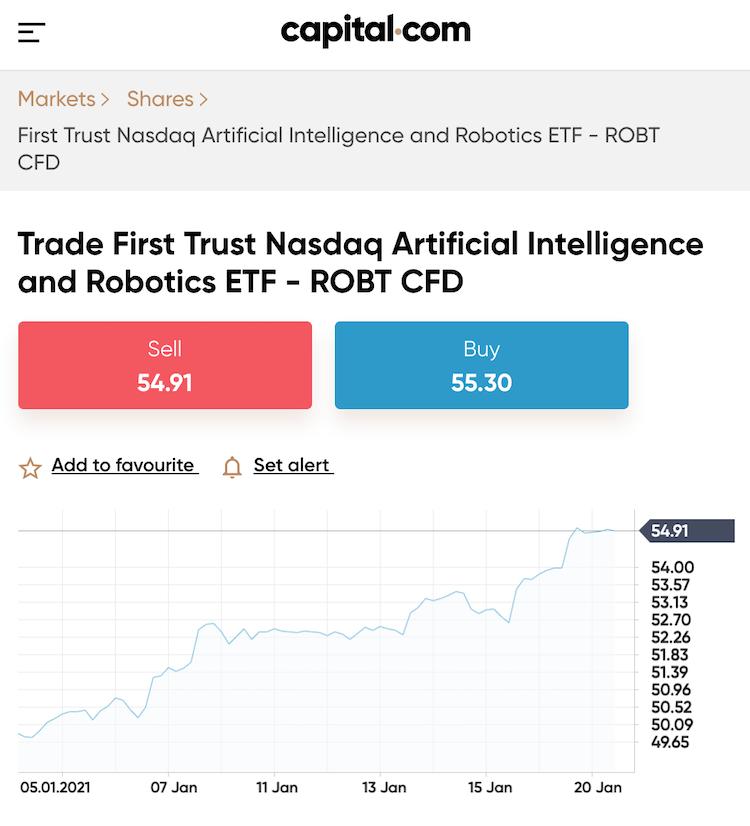 First Trust Nasdaq Artificial Intelligence and Robotics