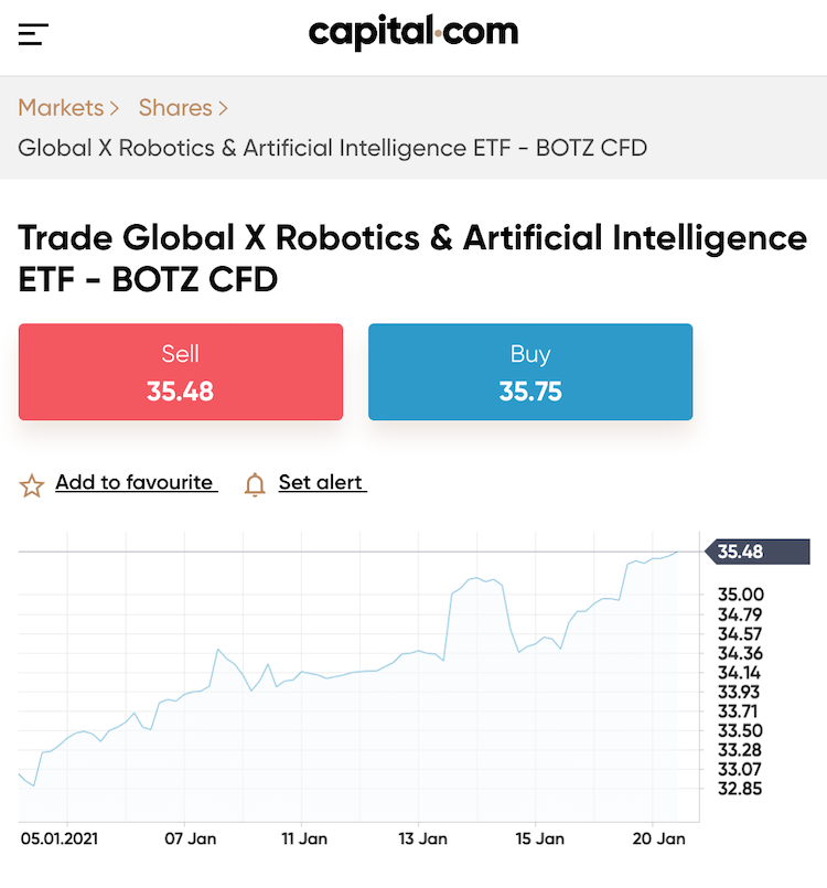 Global X Robotics & Artificial Intelligence ETF
