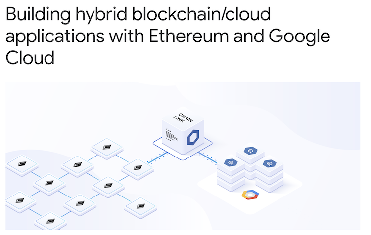 chainlink news
