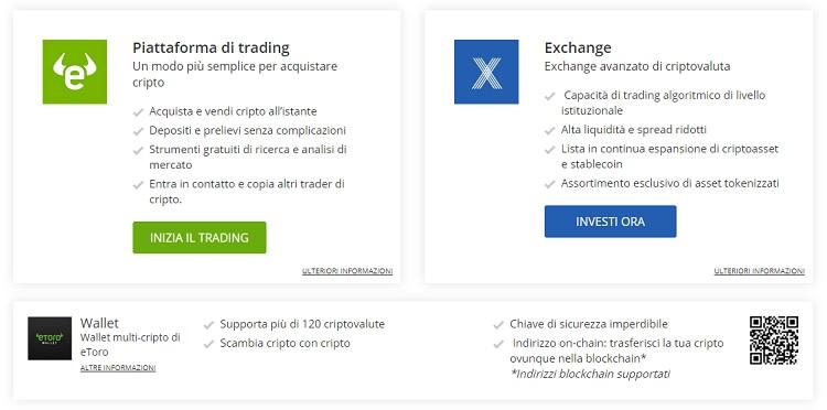 etoro trading wallet exchange