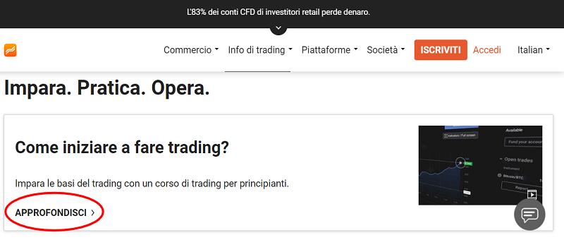 libertex manuale trading