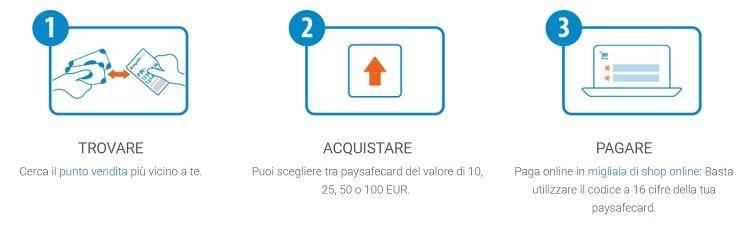 paysafecard come funziona