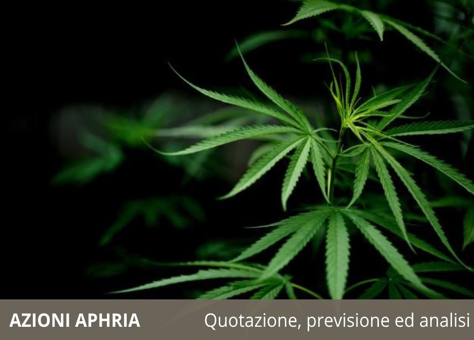 Azioni Aphria