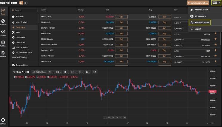 elenco di broker crittografici profitto bitcoin buongiorno paesi bassi