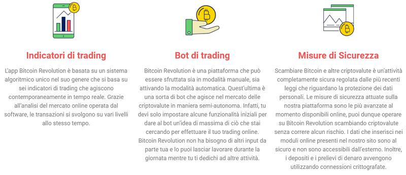 bitcoin revolution costi