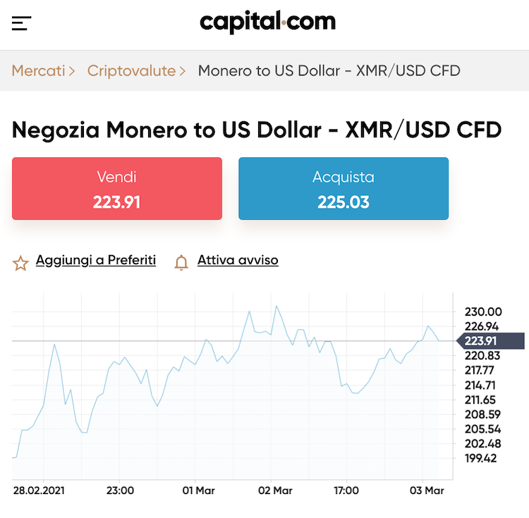 capital.com monero