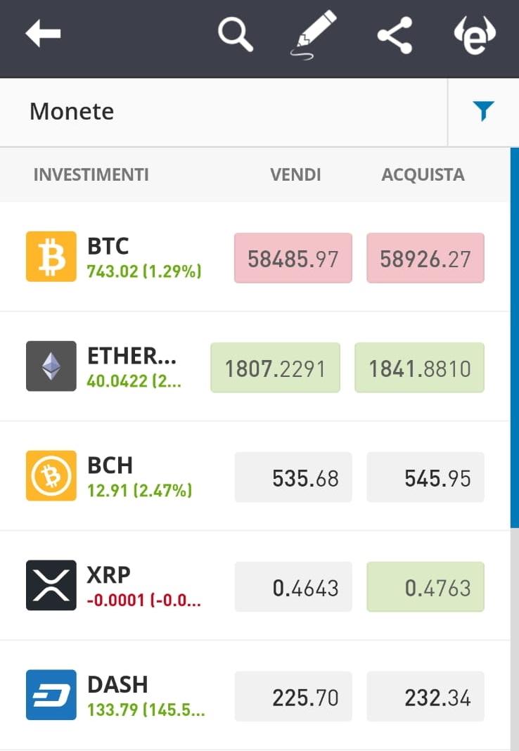 applicazioni di bitcoin)