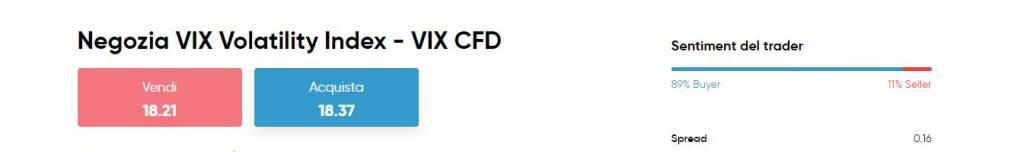 Capital.com Indice VIX CFD