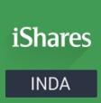 INDA iShares MSCI India