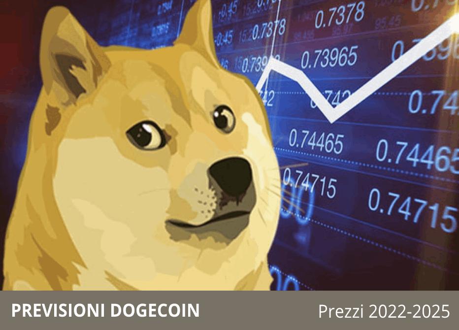 miglior dogecoin bot di trading di criptovaluta