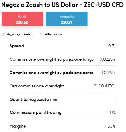comprare zcash capital.com