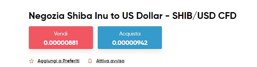 Capital.com Shiba Inu