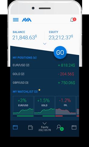 avatrade-app-smartphone