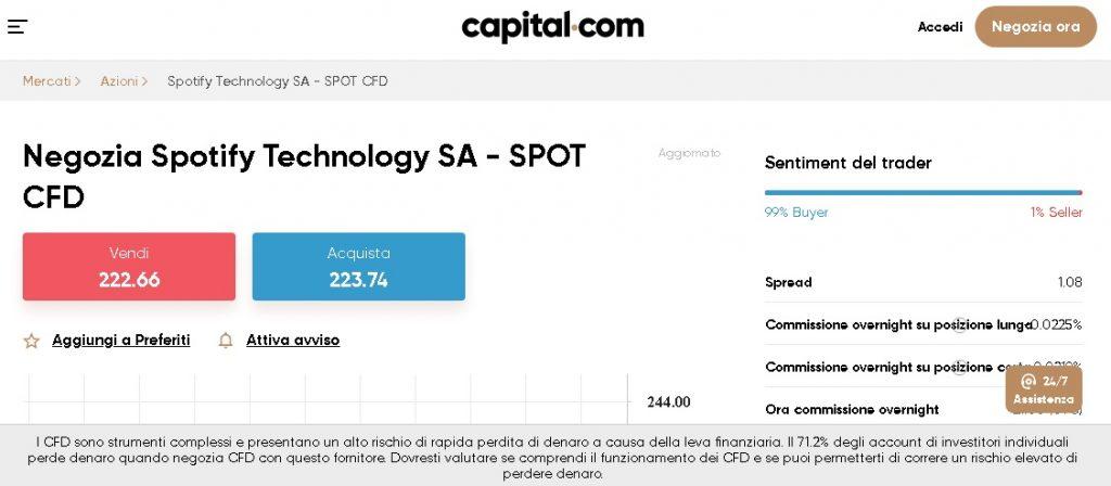 Capital.com azioni