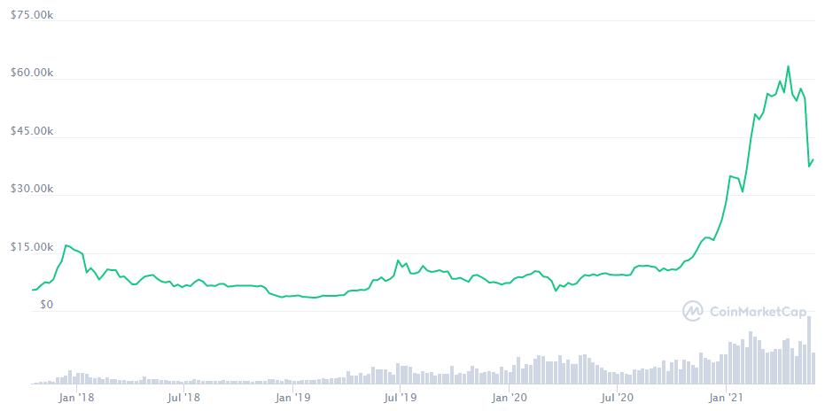 1000 gbp a btc opiniones sobre bitcoin profitto
