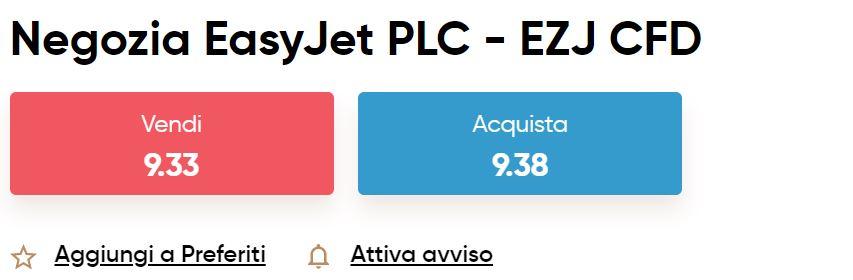 Capital.com CFD EasyJet