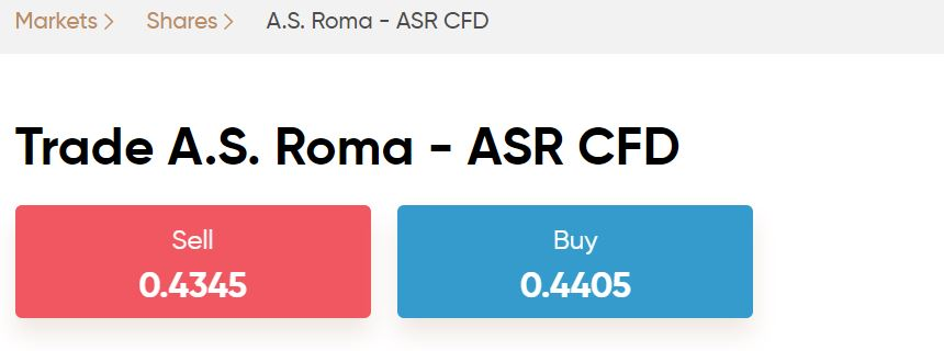 Capital.com CFD Roma