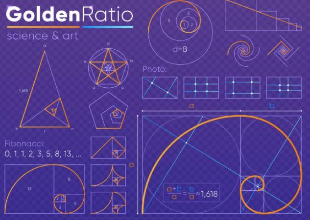 serie di Fibonacci