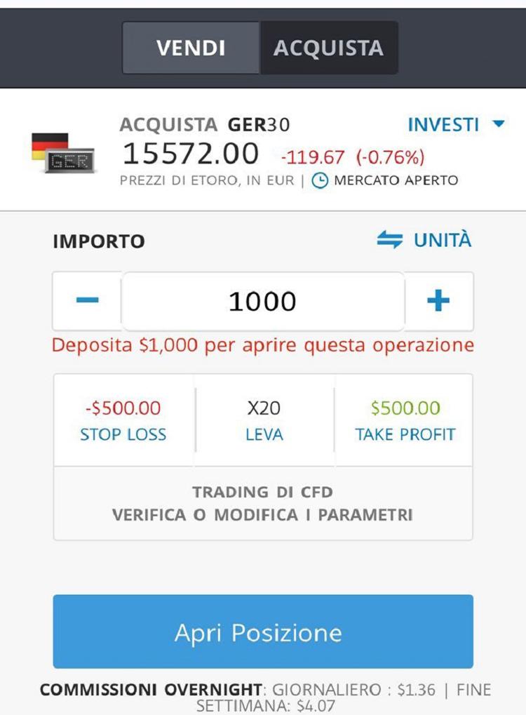 etoro investi su Indice DAX GER 30