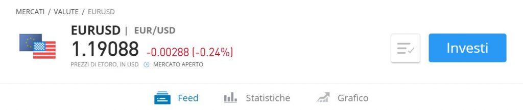 eToro EUR / USD