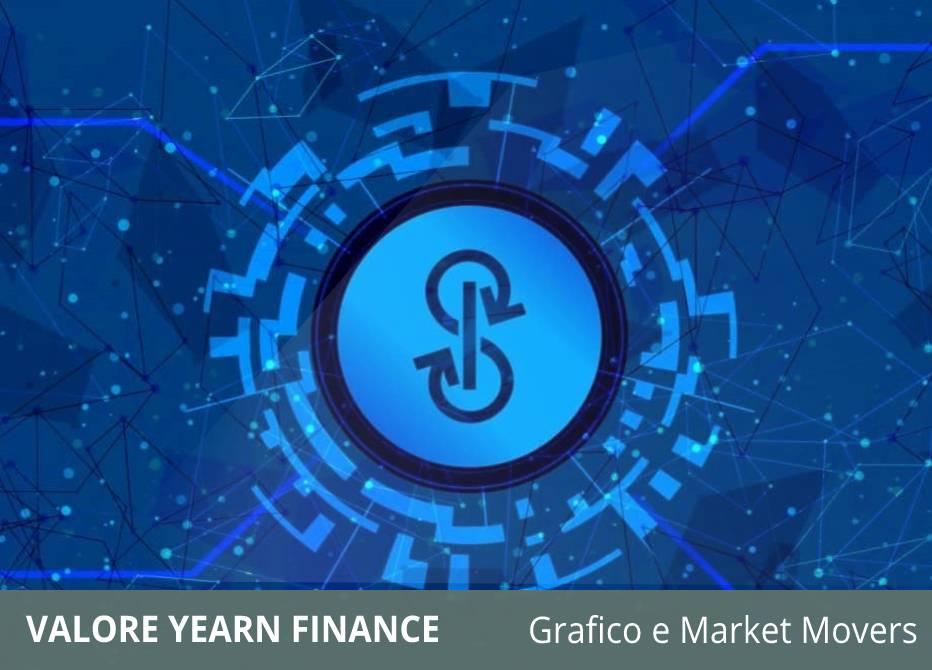valore yearn finance market movers
