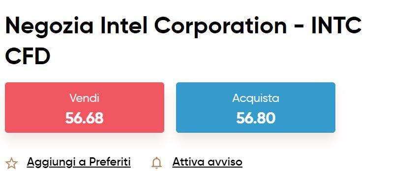Capital.com CFD Intel