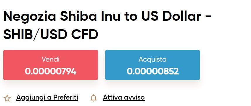 Capital.com Shiba Inu CFD