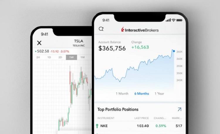 Interactive Brokers Pro e Contro