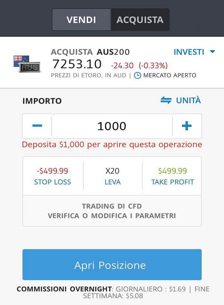 Investire sull'Indice ASX 200