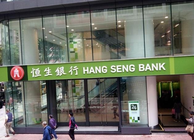 Previsioni Indice Hang Seng