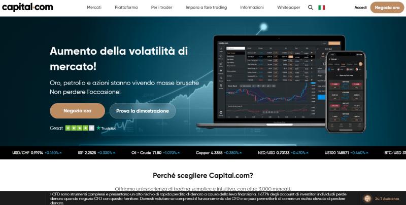 capital.com zilliqa broker