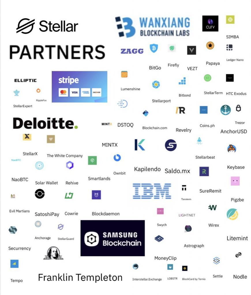 Partnerships di Valore stellar lumens