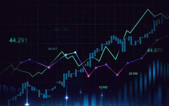 take profit grafico